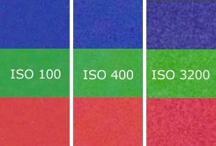 ISO: come ottenere una foto perfetta