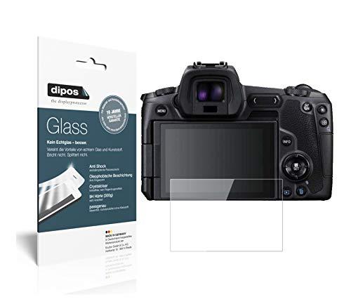 La miglior pellicola protettiva per display fotocamera 2019